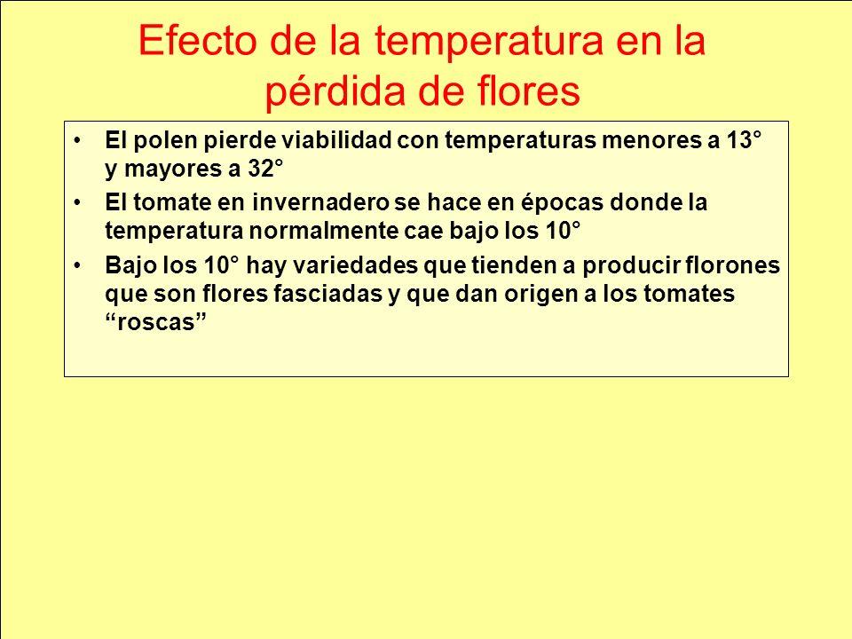 Efecto de la temperatura en la pérdida de flores