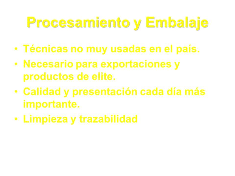 Procesamiento y Embalaje