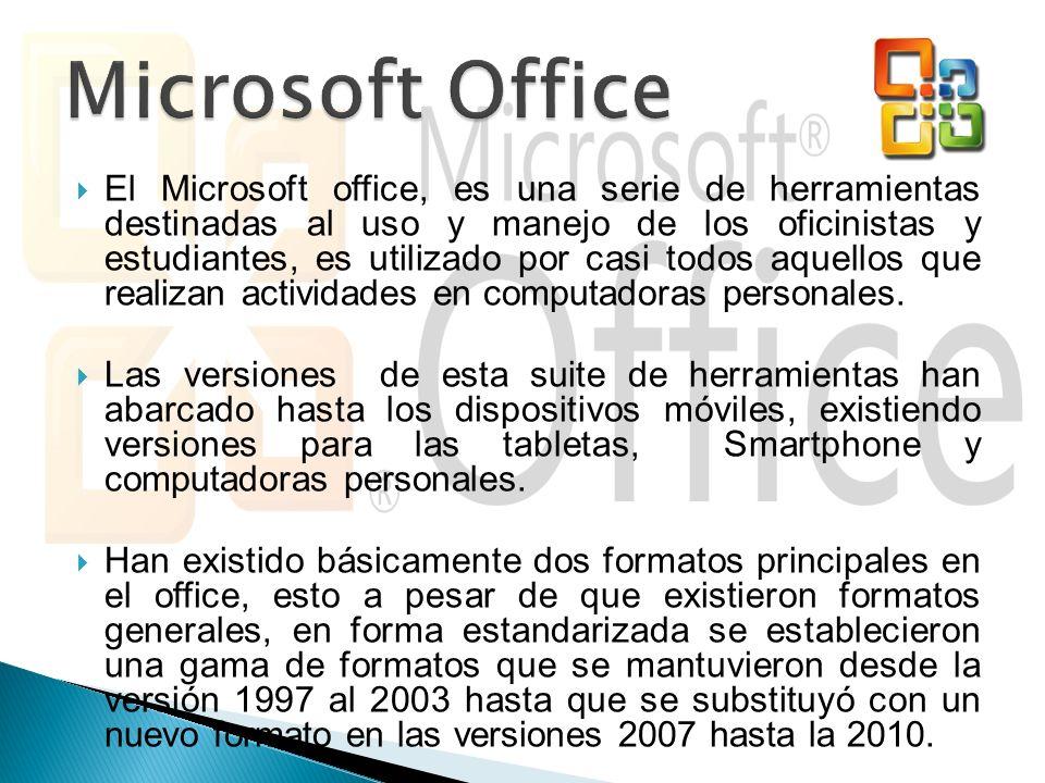 Microsoft office el microsoft office es una serie de for Actividades que se realizan en una oficina wikipedia