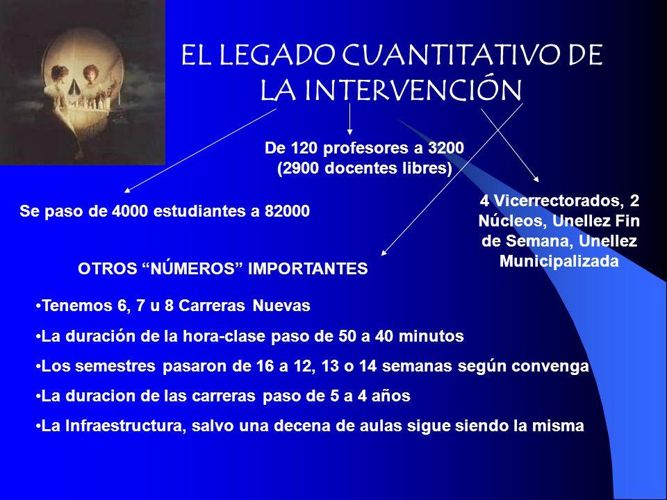 EL LEGADO CUANTITATIVO DE LA INTERVENCIÓN