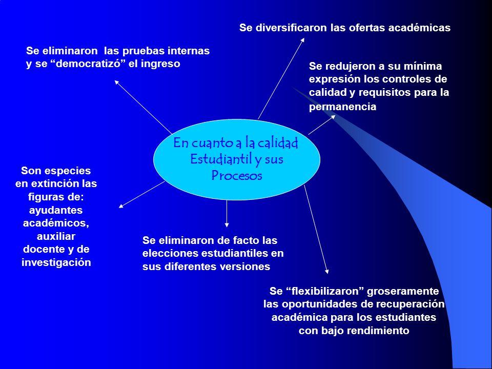 En cuanto a la calidad Estudiantil y sus Procesos