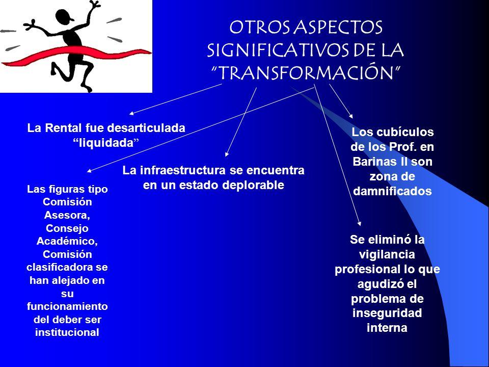 OTROS ASPECTOS SIGNIFICATIVOS DE LA TRANSFORMACIÓN