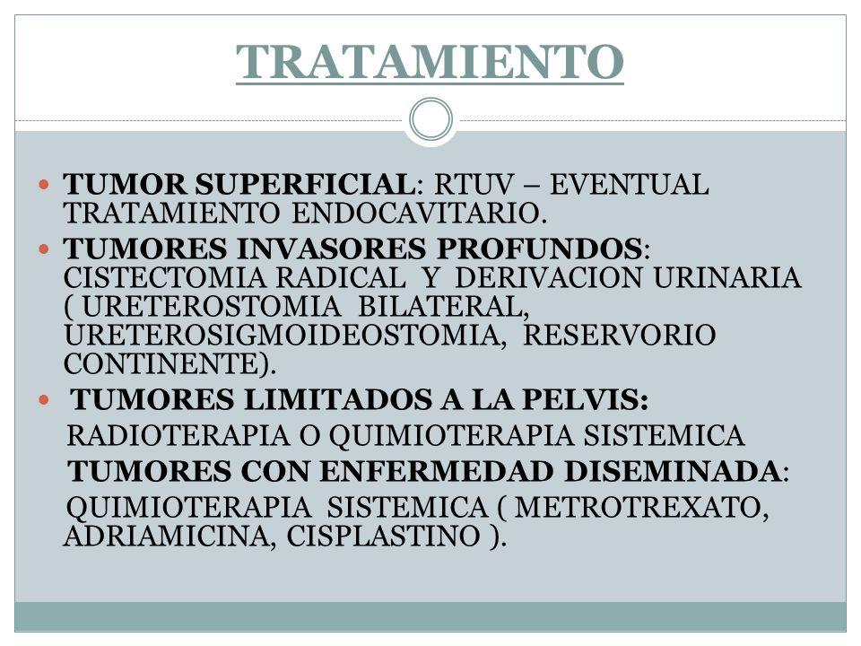 TRATAMIENTO TUMOR SUPERFICIAL: RTUV – EVENTUAL TRATAMIENTO ENDOCAVITARIO.
