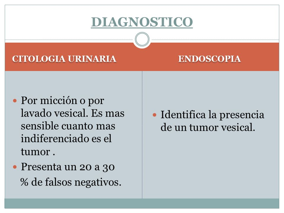 DIAGNOSTICO CITOLOGIA URINARIA. ENDOSCOPIA. Por micción o por lavado vesical. Es mas sensible cuanto mas indiferenciado es el tumor .