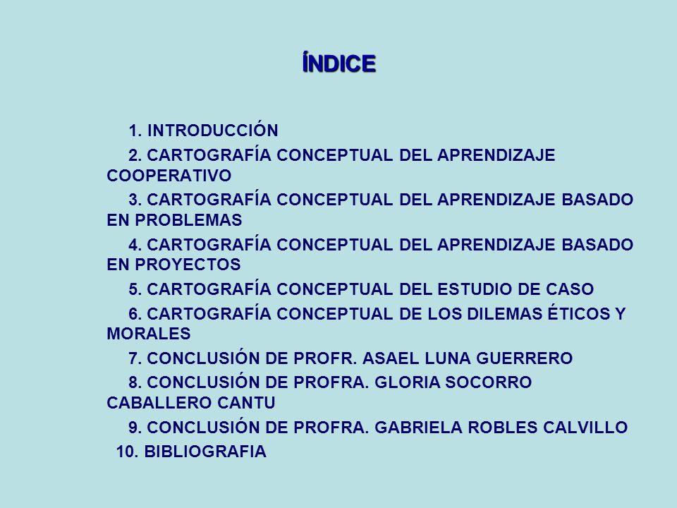 ÍNDICE 2. CARTOGRAFÍA CONCEPTUAL DEL APRENDIZAJE COOPERATIVO