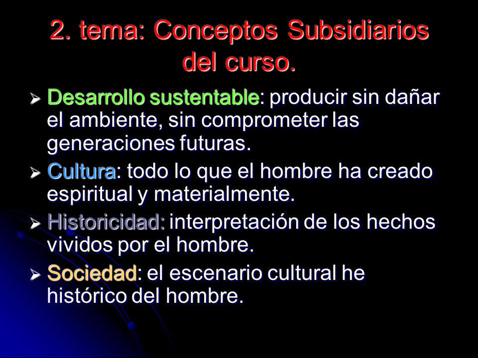 2. tema: Conceptos Subsidiarios del curso.