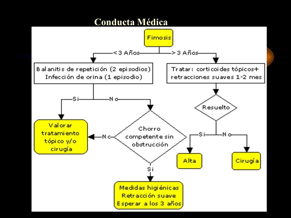 Conducta Médica