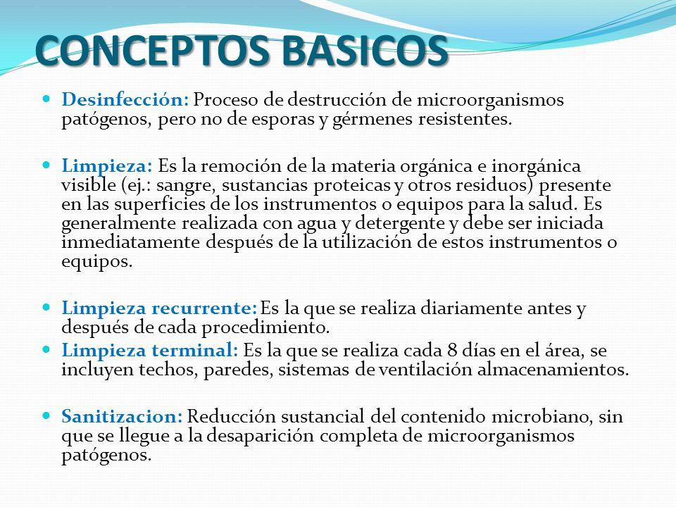 Unidad didactica 2 limpieza sanitaci n y desinfecci n for Limpieza y desinfeccion de equipos