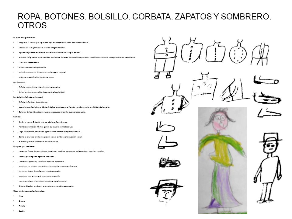 ROPA. BOTONES. BOLSILLO. CORBATA. ZAPATOS Y SOMBRERO. OTROS