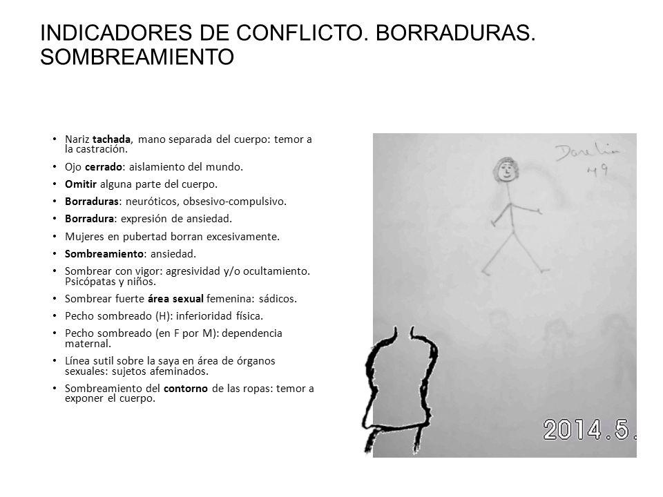 INDICADORES DE CONFLICTO. BORRADURAS. SOMBREAMIENTO