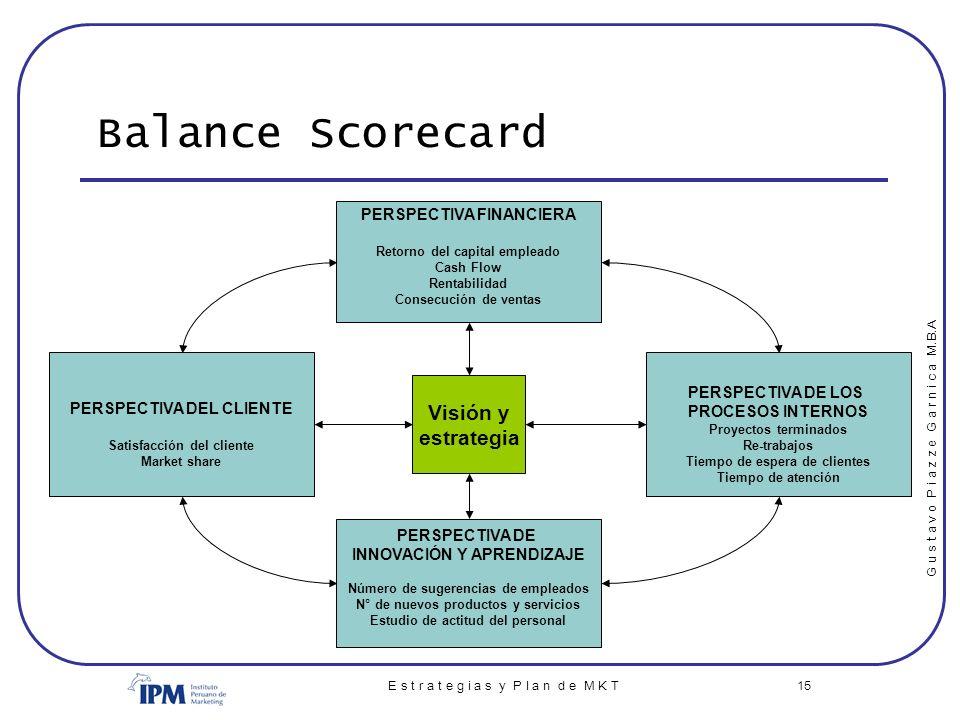 Balance Scorecard Visión y estrategia PERSPECTIVA FINANCIERA