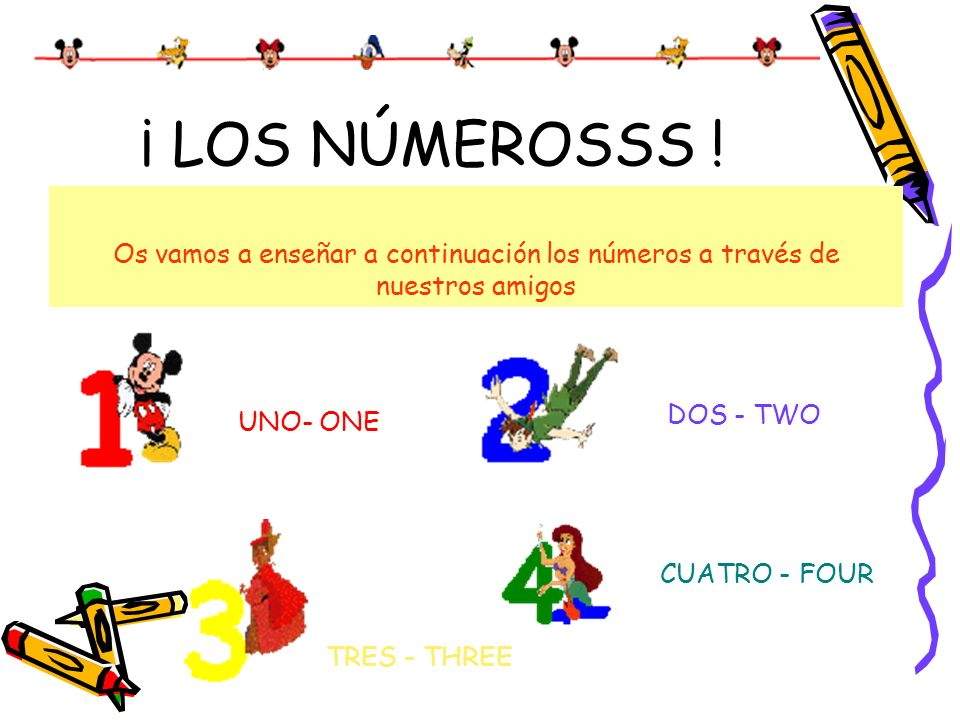 ¡ LOS NÚMEROSSS ! Os vamos a enseñar a continuación los números a través de nuestros amigos. UNO- ONE.