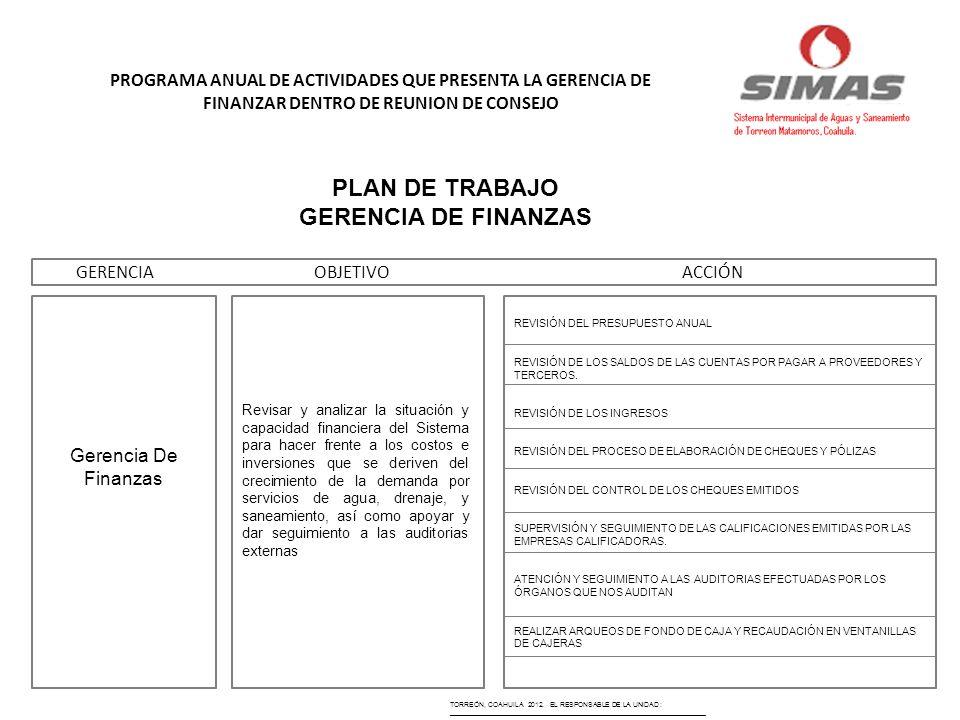 PLAN DE TRABAJO GERENCIA DE FINANZAS