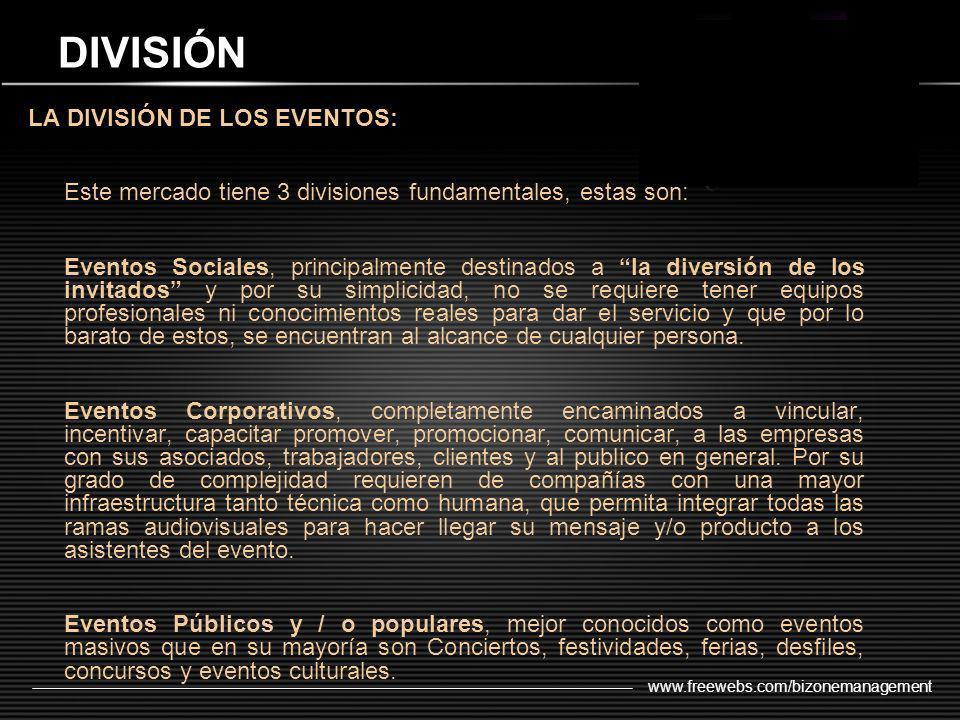 DIVISIÓN LA DIVISIÓN DE LOS EVENTOS: