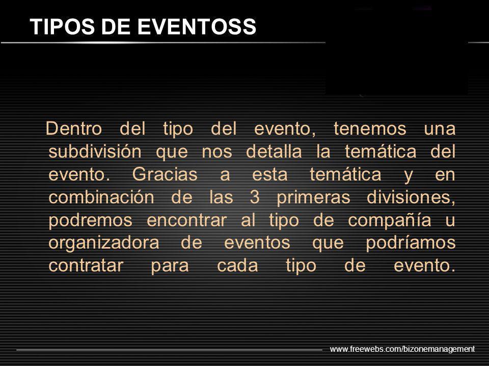 TIPOS DE EVENTOSS