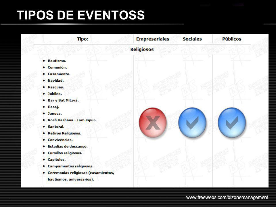 TIPOS DE EVENTOSS www.freewebs.com/bizonemanagement