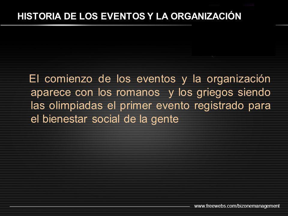 HISTORIA DE LOS EVENTOS Y LA ORGANIZACIÓN