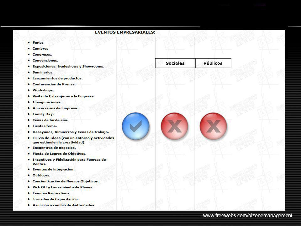 Sociales Públicos www.freewebs.com/bizonemanagement