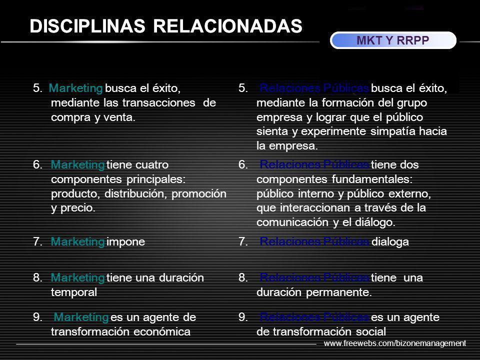 DISCIPLINAS RELACIONADAS DISCIPLINAS RELACIONADAS