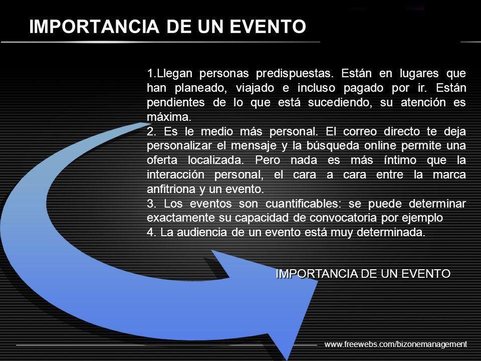 IMPORTANCIA DE UN EVENTO