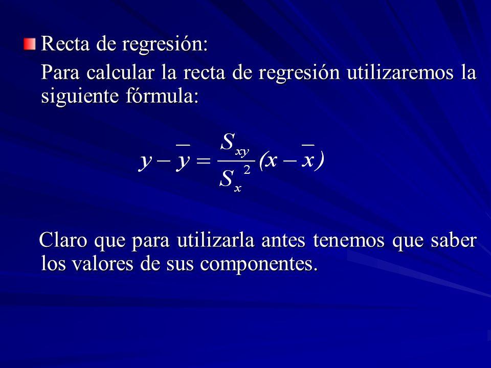 Recta de regresión: Para calcular la recta de regresión utilizaremos la siguiente fórmula:
