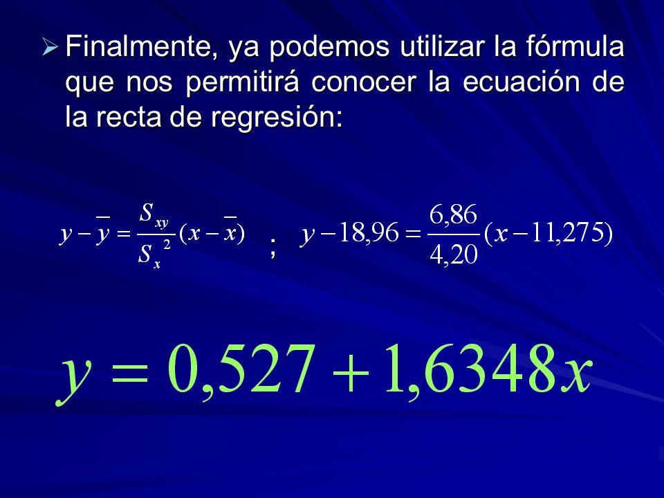 Finalmente, ya podemos utilizar la fórmula que nos permitirá conocer la ecuación de la recta de regresión: