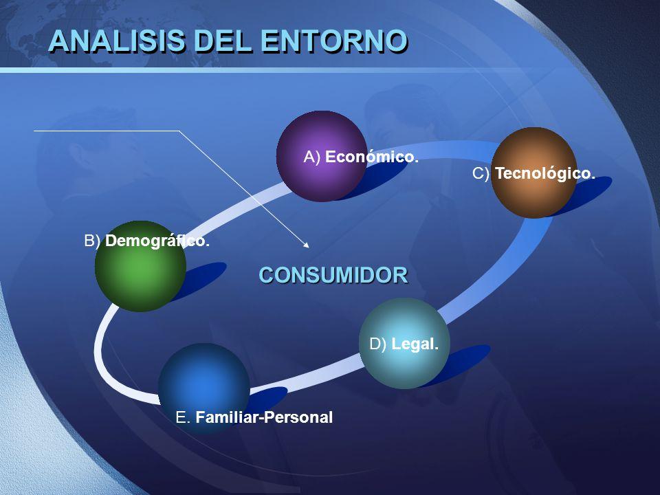 ANALISIS DEL ENTORNO CONSUMIDOR A) Económico. C) Tecnológico.