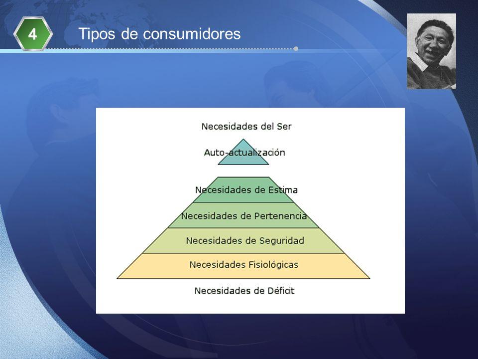 4 Tipos de consumidores