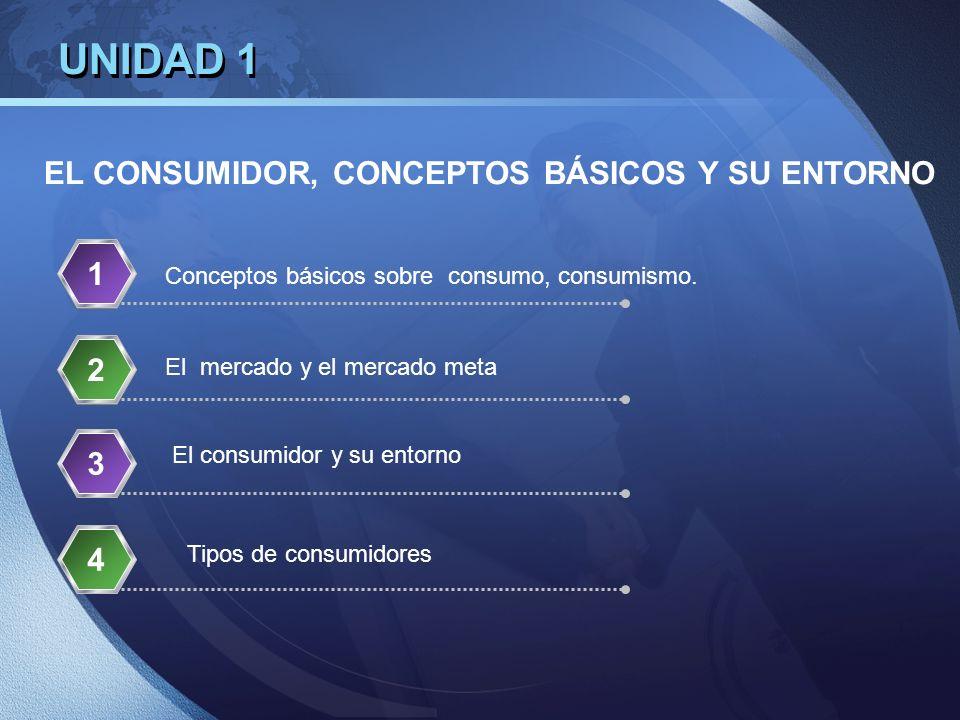 UNIDAD 1 EL CONSUMIDOR, CONCEPTOS BÁSICOS Y SU ENTORNO 1 2 3 4