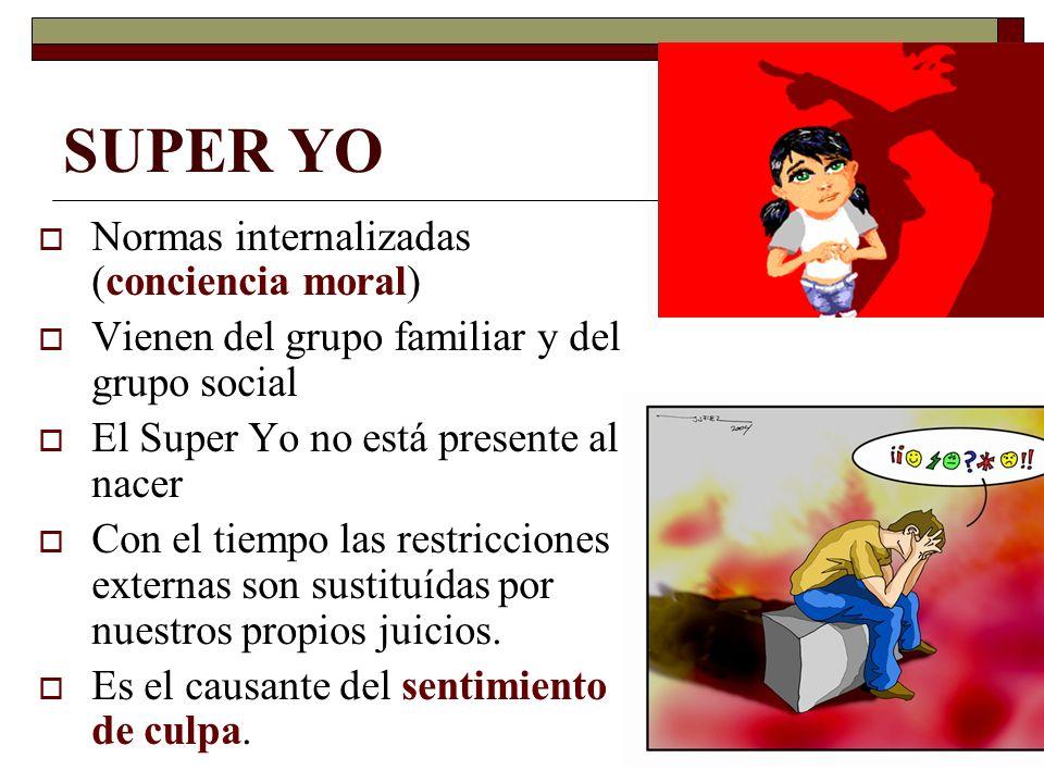 SUPER YO Normas internalizadas (conciencia moral)