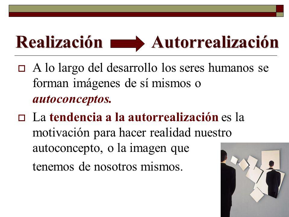 Realización Autorrealización