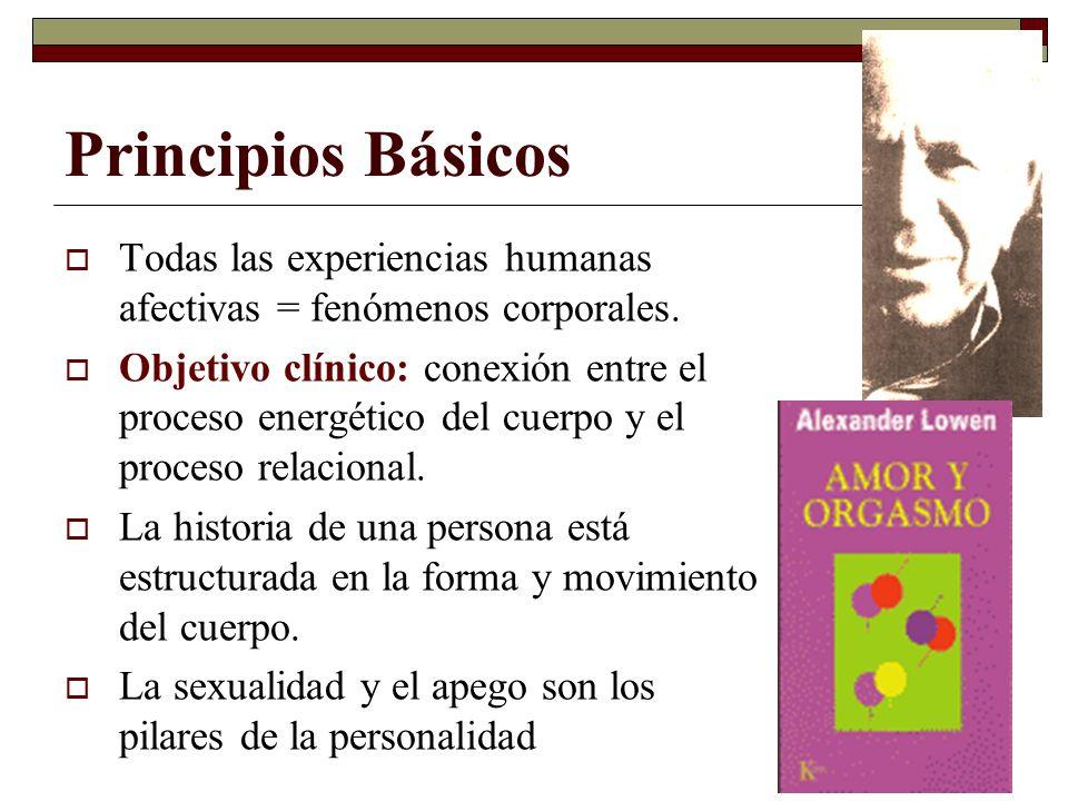 Principios BásicosTodas las experiencias humanas afectivas = fenómenos corporales.