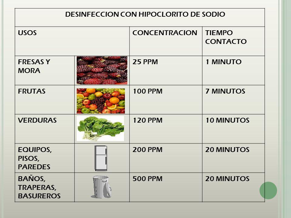 DESINFECCION CON HIPOCLORITO DE SODIO