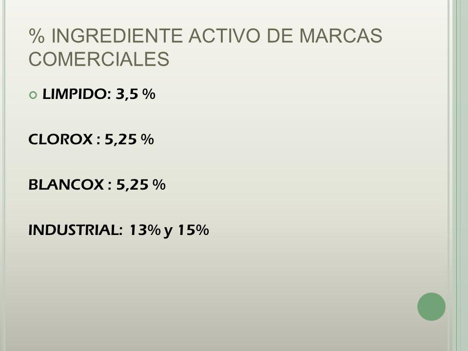% INGREDIENTE ACTIVO DE MARCAS COMERCIALES