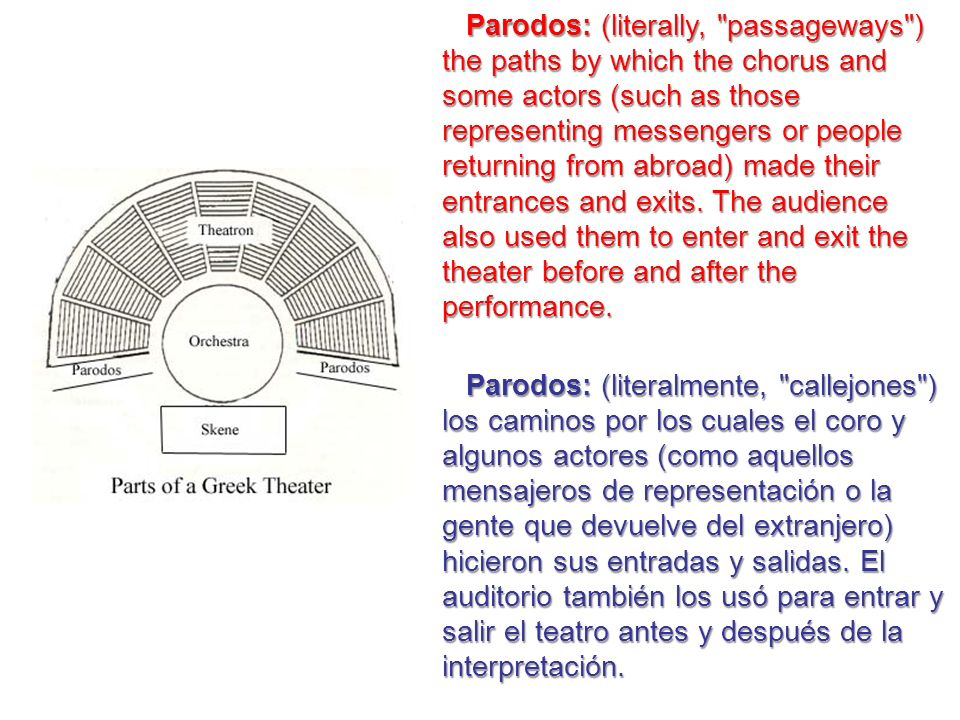 Parodos: (literally, passageways ) the paths by which the chorus and some actors (such as those representing messengers or people returning from abroad) made their entrances and exits. The audience also used them to enter and exit the theater before and after the performance.