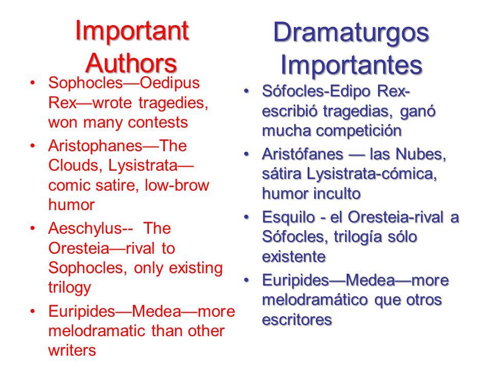 Dramaturgos Importantes