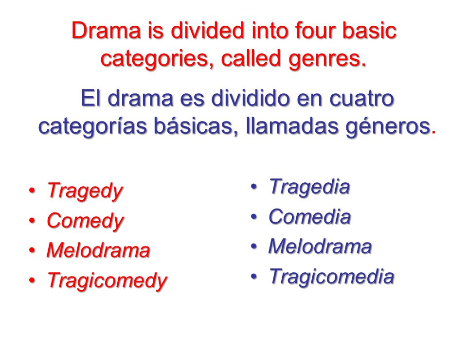Drama is divided into four basic categories, called genres.
