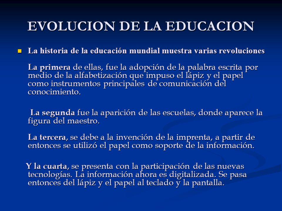 EVOLUCION DE LA EDUCACION