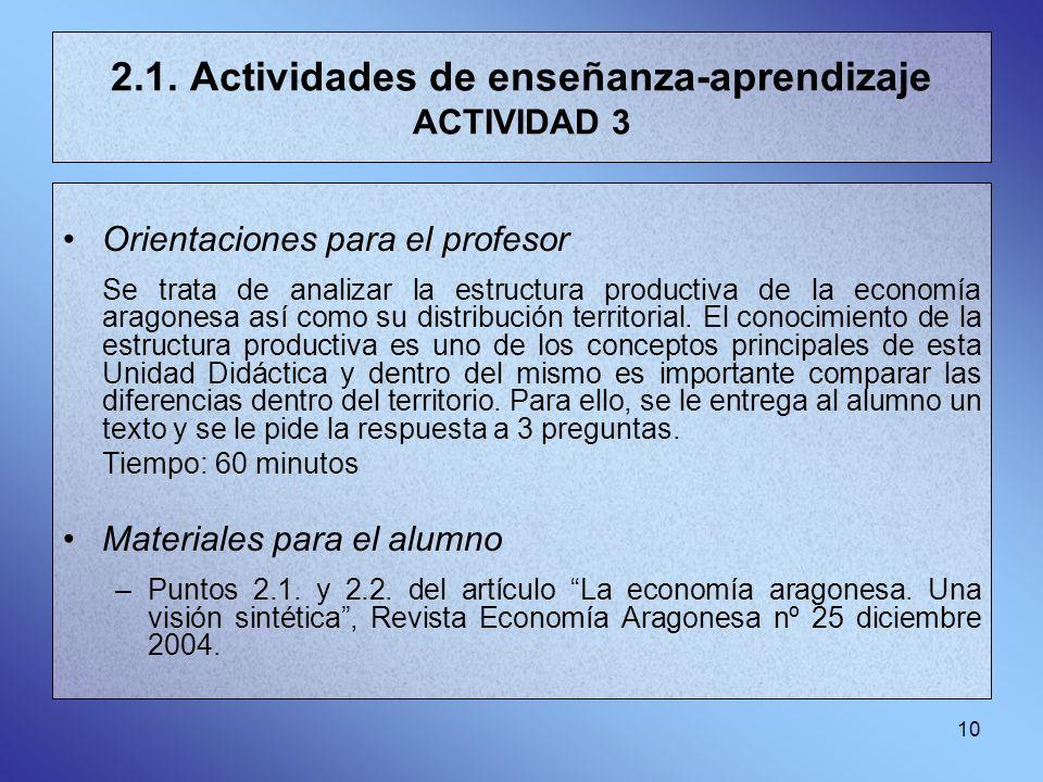 2.1. Actividades de enseñanza-aprendizaje ACTIVIDAD 3