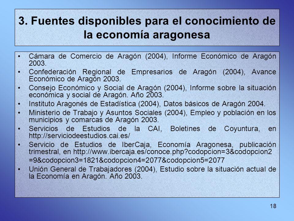 3. Fuentes disponibles para el conocimiento de la economía aragonesa