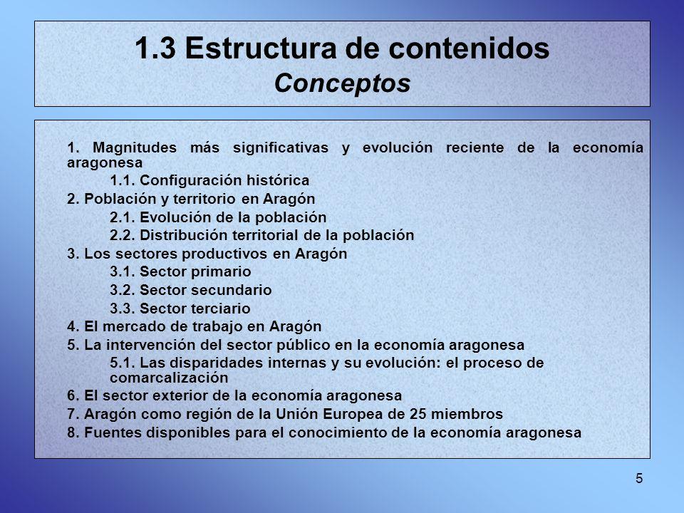 1.3 Estructura de contenidos Conceptos