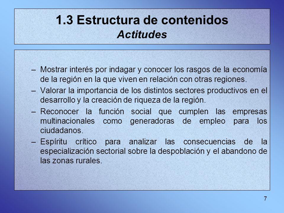 1.3 Estructura de contenidos Actitudes