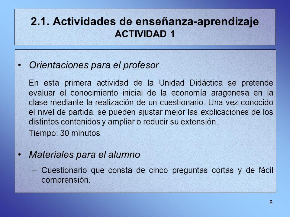 2.1. Actividades de enseñanza-aprendizaje ACTIVIDAD 1