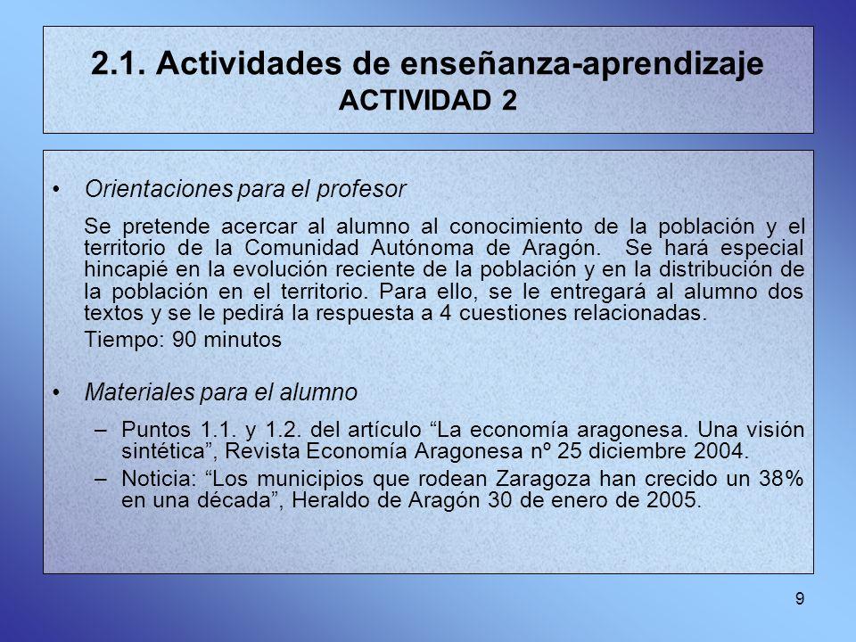 2.1. Actividades de enseñanza-aprendizaje ACTIVIDAD 2