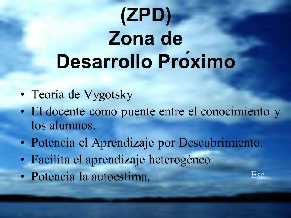 (ZPD) Zona de Desarrollo Pró́ximo