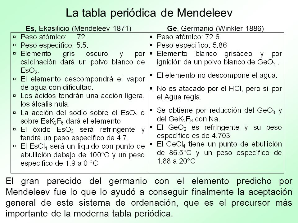 La tabla peridica de los elementos ppt video online descargar la tabla peridica de mendeleev urtaz Image collections