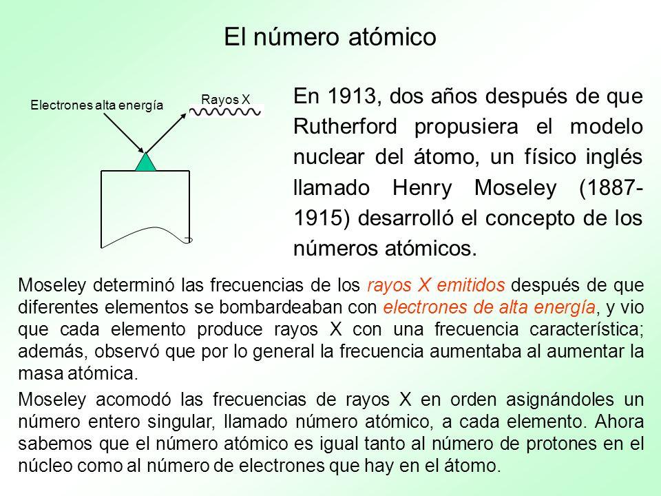 Electrones alta energía
