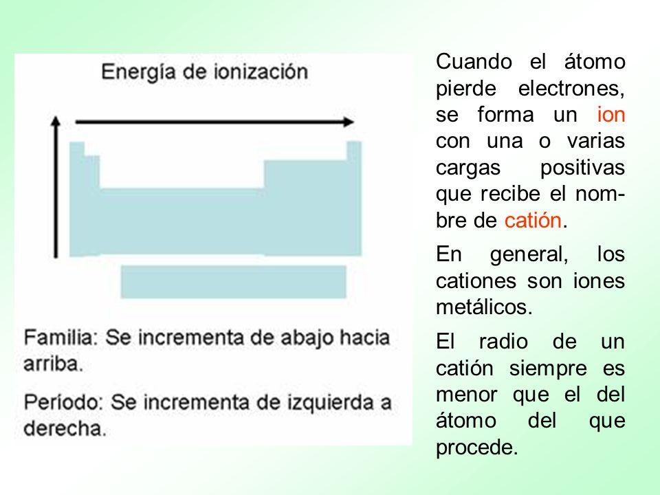 Cuando el átomo pierde electrones, se forma un ion con una o varias cargas positivas que recibe el nom-bre de catión.