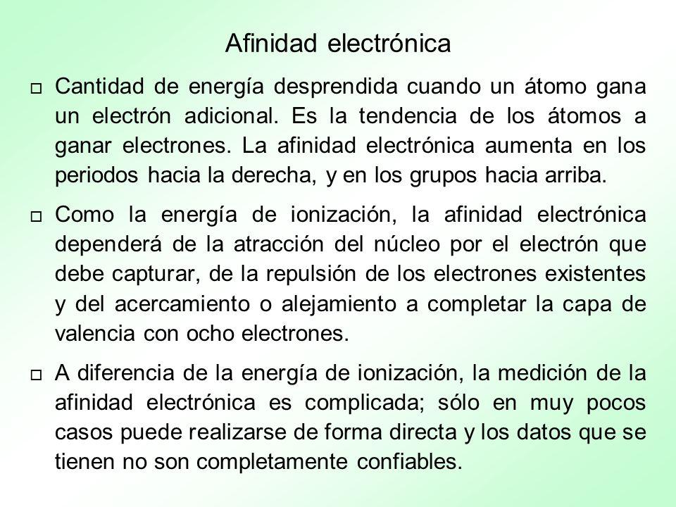 Afinidad electrónica