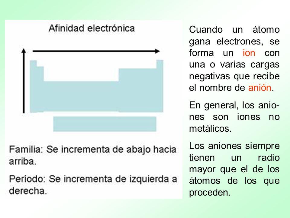 Cuando un átomo gana electrones, se forma un ion con una o varias cargas negativas que recibe el nombre de anión.